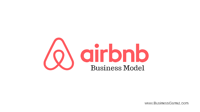 Business model of Airbnb by businessgamut