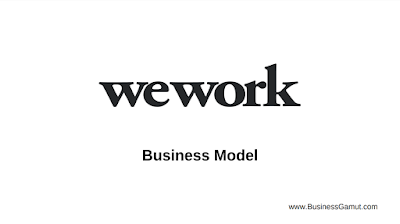 Business model of wework by Business Gamut