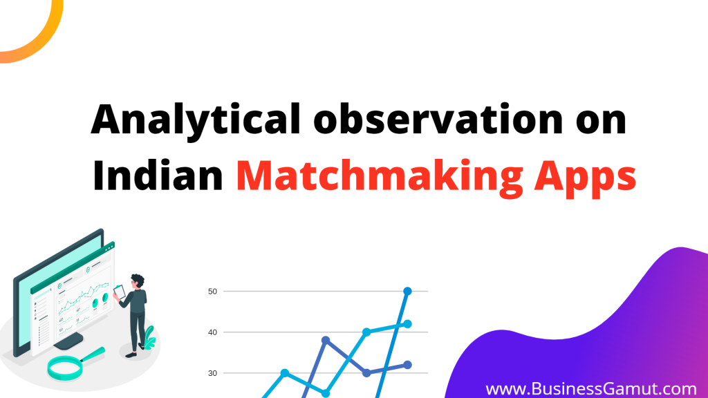 Analysis of Indian Dating Apps by business Gamut