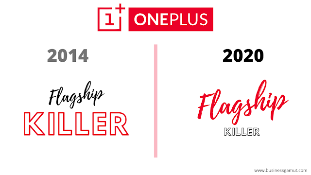 oneplus in 2014 vs 2020 by businessgamut.com business gamut